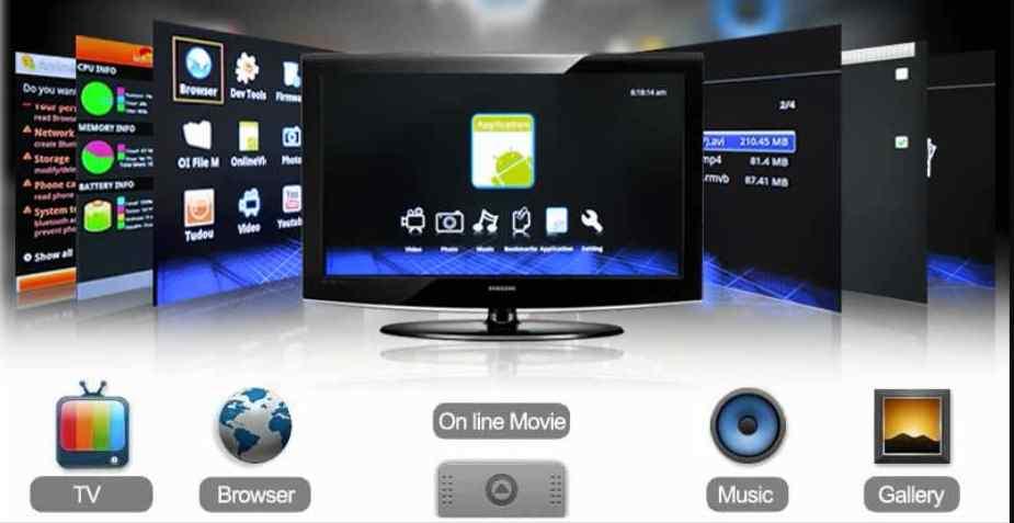 Что такое Android TV BOX - превратите телевизор в мультимедийный компьютер